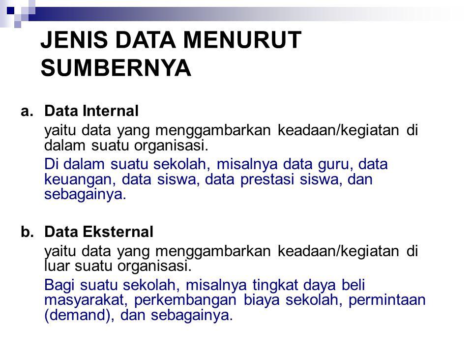 a.Data Internal yaitu data yang menggambarkan keadaan/kegiatan di dalam suatu organisasi. Di dalam suatu sekolah, misalnya data guru, data keuangan, d