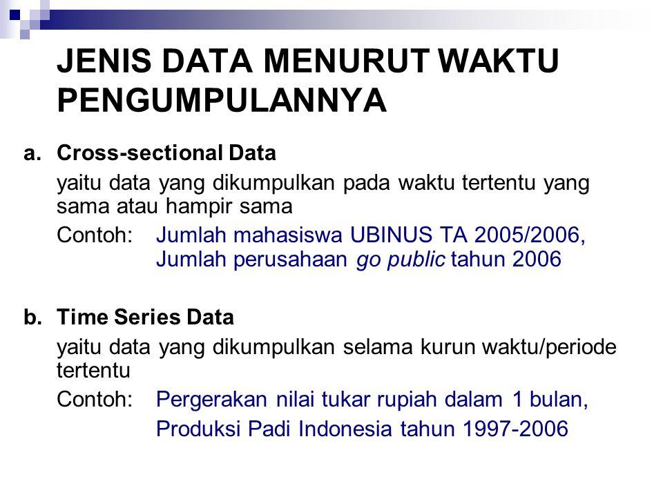 JENIS DATA MENURUT WAKTU PENGUMPULANNYA a.Cross-sectional Data yaitu data yang dikumpulkan pada waktu tertentu yang sama atau hampir sama Contoh: Juml