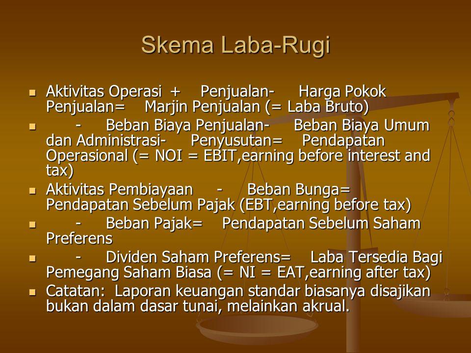 Laporan Laba-Rugi Laporan Laba-Rugi menyajikan ringkasan penerimaan dan pengeluaran perusahaan selama satu perioda yang lalu. Laporan Laba-Rugi menyaj