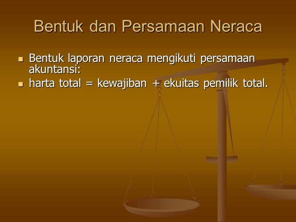 Laporan Neraca Lembar neraca menyediakan catatan perusahaan mengenai harta, utang, dan modal perusahaan pada akhir perioda fiskal yang bersangkutan. L