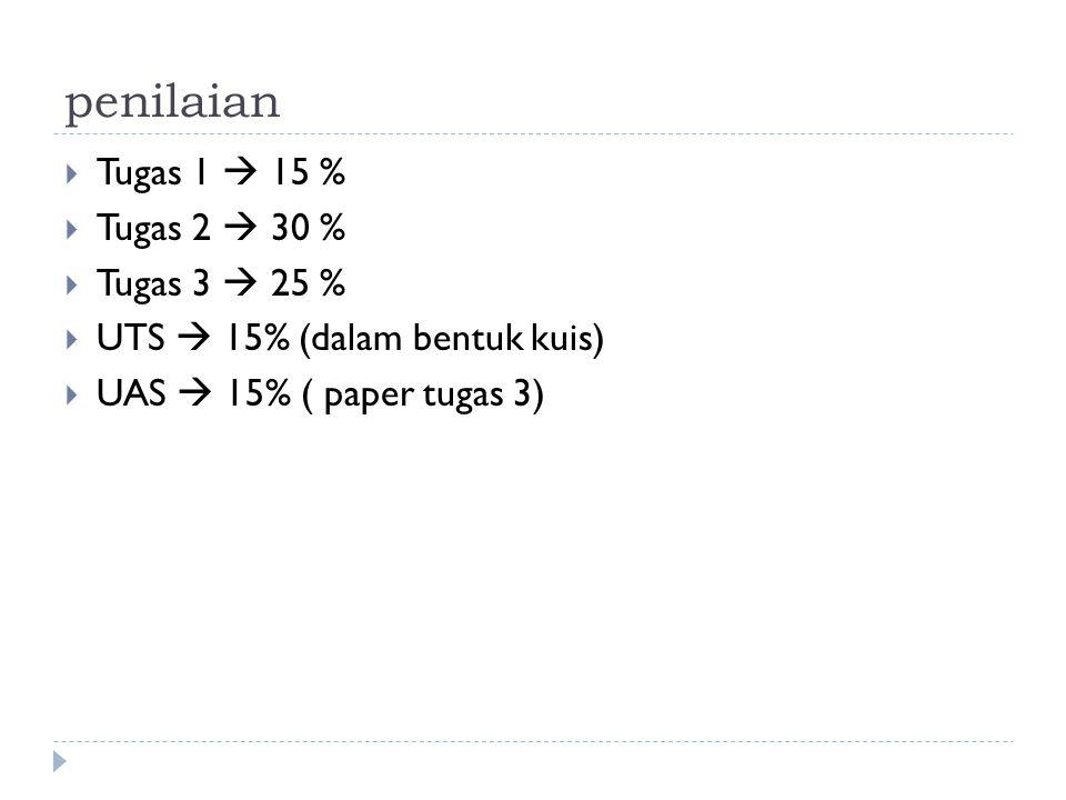 penilaian  Tugas 1  15 %  Tugas 2  30 %  Tugas 3  25 %  UTS  15% (dalam bentuk kuis)  UAS  15% ( paper tugas 3)