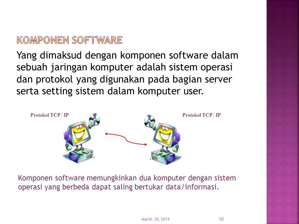Sebuah komputer otonom yang akan dihubungkan ke komputer lain atau ke suatu jaringan komputer, harus memiliki komponen hardware, seperti berikut : March 30, 2015 9 192.168.1.123192.168.1.234 Dengan kabel UTO-Switch kedua komputer dihubungkan.