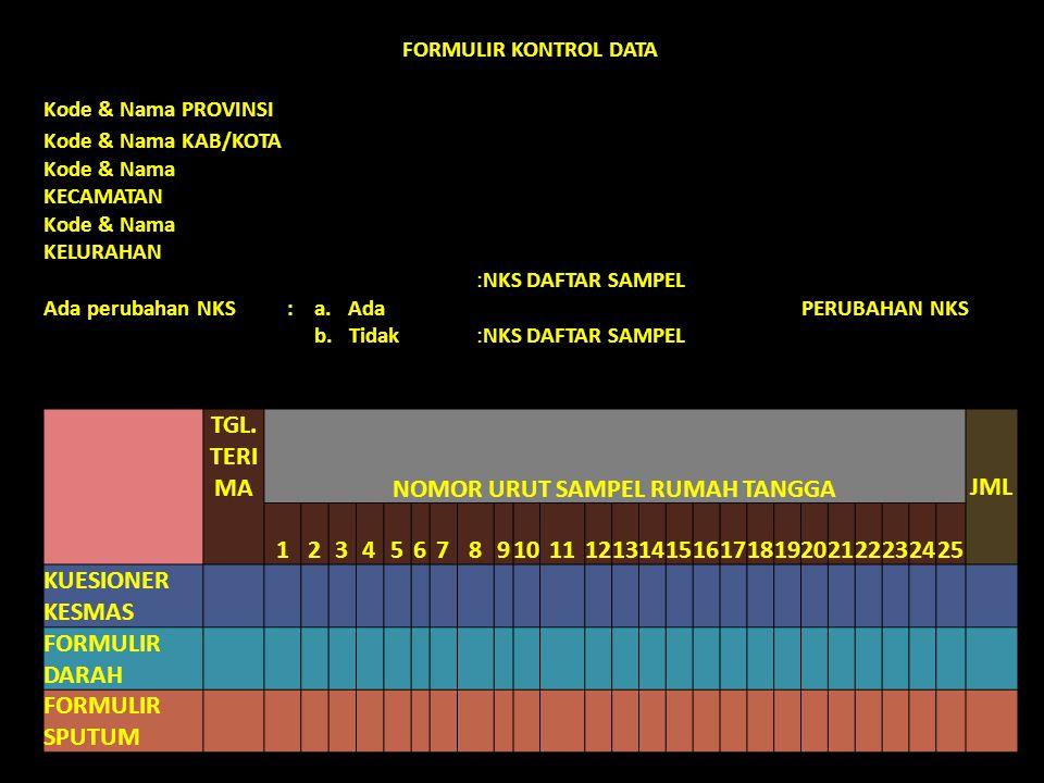 TGL. TERI MA NOMOR URUT SAMPEL RUMAH TANGGA JML 12345678910111213141516171819202122232425 KUESIONER KESMAS FORMULIR DARAH FORMULIR SPUTUM FORMULIR KON