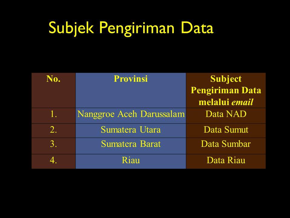 Subjek Pengiriman Data No.ProvinsiSubject Pengiriman Data melalui email 1.Nanggroe Aceh DarussalamData NAD 2.Sumatera UtaraData Sumut 3.Sumatera Barat