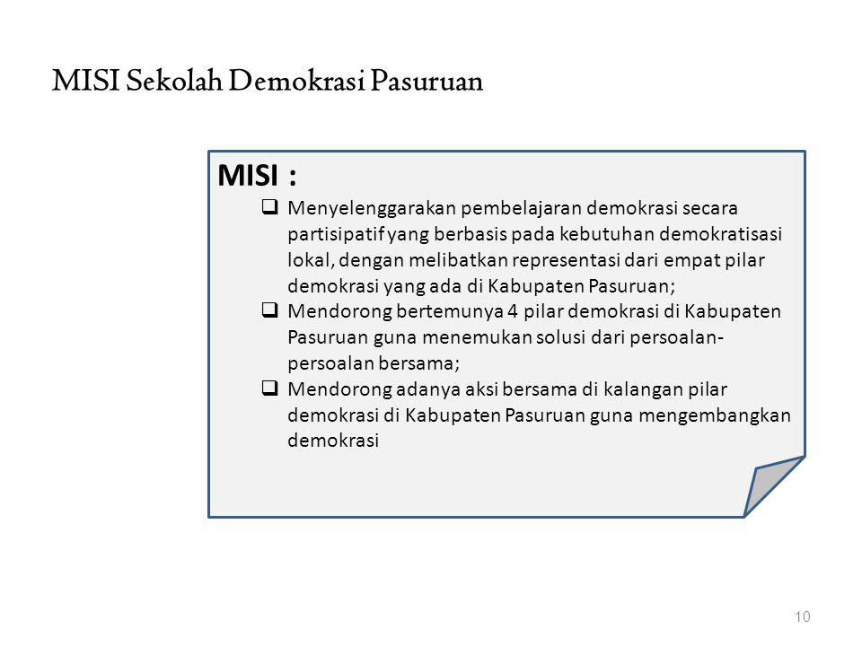 MISI Sekolah Demokrasi Pasuruan 10 MISI :  Menyelenggarakan pembelajaran demokrasi secara partisipatif yang berbasis pada kebutuhan demokratisasi lok