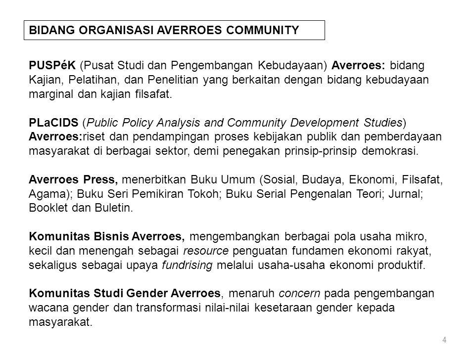 PUSPéK (Pusat Studi dan Pengembangan Kebudayaan) Averroes: bidang Kajian, Pelatihan, dan Penelitian yang berkaitan dengan bidang kebudayaan marginal d