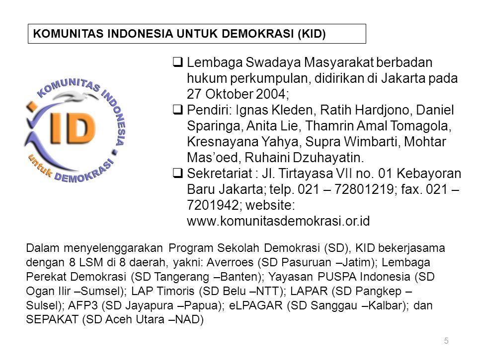 KOMUNITAS INDONESIA UNTUK DEMOKRASI (KID)  Lembaga Swadaya Masyarakat berbadan hukum perkumpulan, didirikan di Jakarta pada 27 Oktober 2004;  Pendir