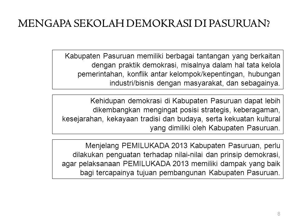 MENGAPA SEKOLAH DEMOKRASI DI PASURUAN? 8 Kabupaten Pasuruan memiliki berbagai tantangan yang berkaitan dengan praktik demokrasi, misalnya dalam hal ta
