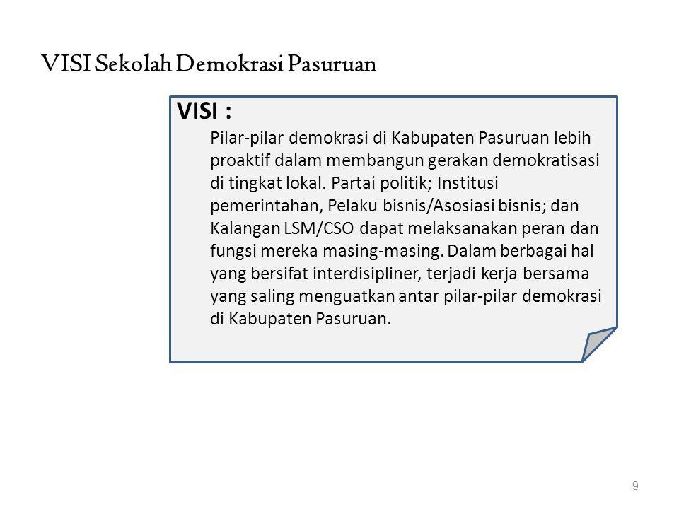 VISI Sekolah Demokrasi Pasuruan 9 VISI : Pilar-pilar demokrasi di Kabupaten Pasuruan lebih proaktif dalam membangun gerakan demokratisasi di tingkat l