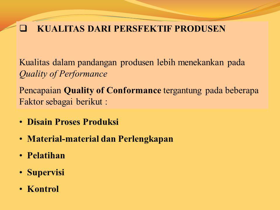  KUALITAS DARI PERSFEKTIF PRODUSEN Kualitas dalam pandangan produsen lebih menekankan pada Quality of Performance Pencapaian Quality of Conformance t