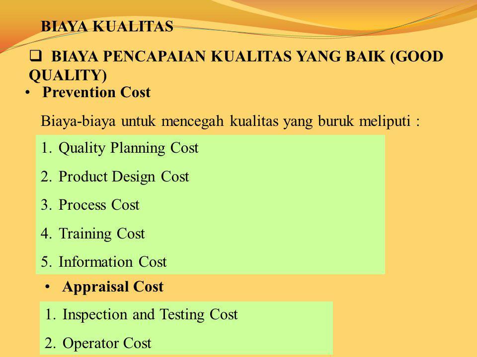 BIAYA KUALITAS  BIAYA PENCAPAIAN KUALITAS YANG BAIK (GOOD QUALITY) Prevention Cost Biaya-biaya untuk mencegah kualitas yang buruk meliputi : 1.Qualit