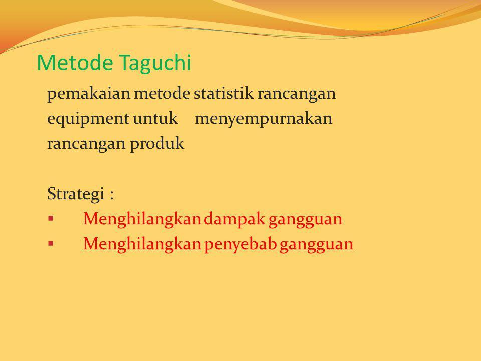 Metode Taguchi pemakaian metode statistik rancangan equipment untuk menyempurnakan rancangan produk Strategi :  Menghilangkan dampak gangguan  Mengh