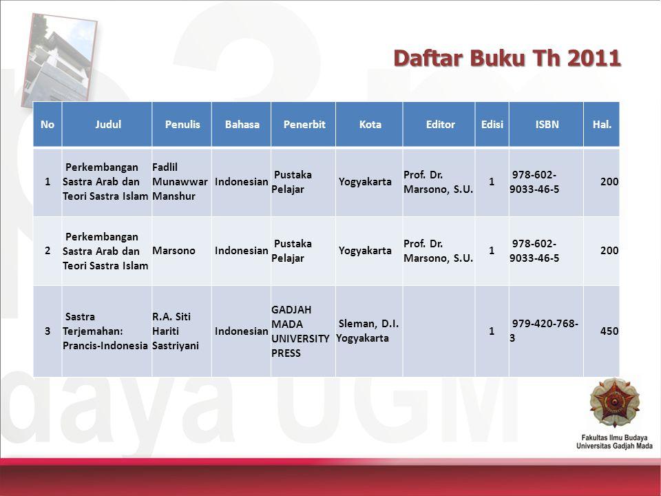 Daftar Buku Th 2011 No Judul Penulis Bahasa Penerbit Kota EditorEdisi ISBN Hal.