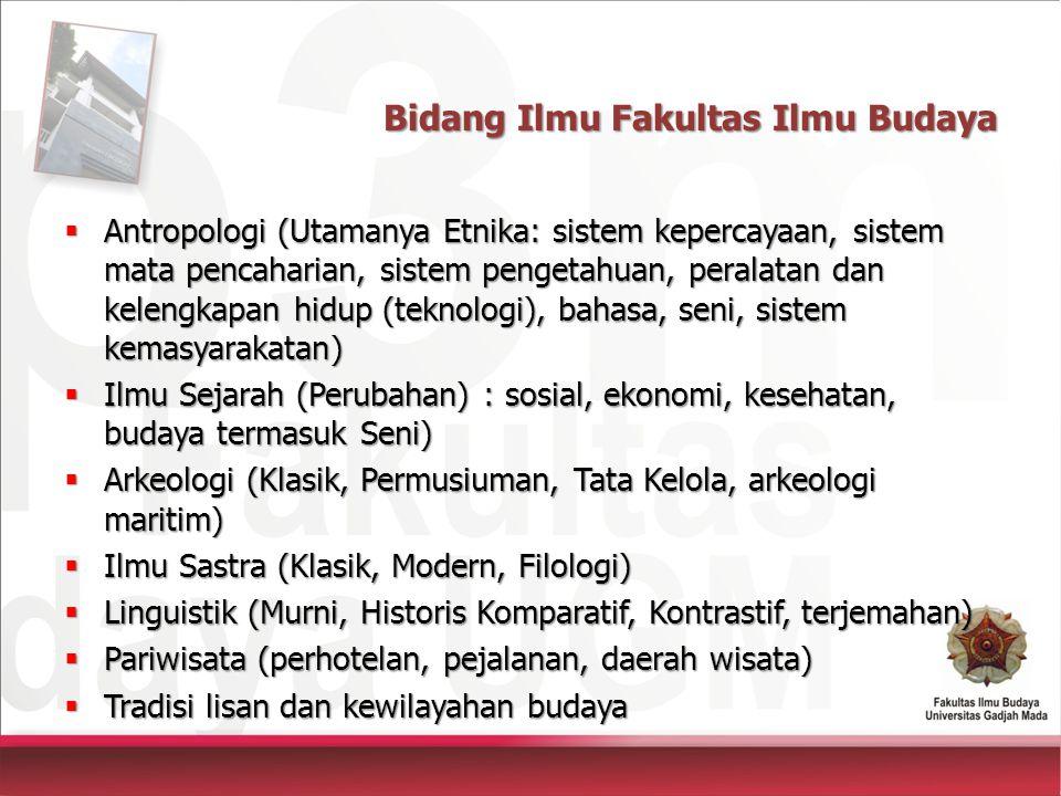SDM Fakultas ilmu Budaya  Pendidik: 136 PNS dan 12 Non PNS  Guru Besar: 9 – Prof.