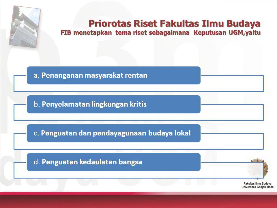 Priorotas Riset Fakultas Ilmu Budaya FIB menetapkan tema riset sebagaimana Keputusan UGM,yaitu a.