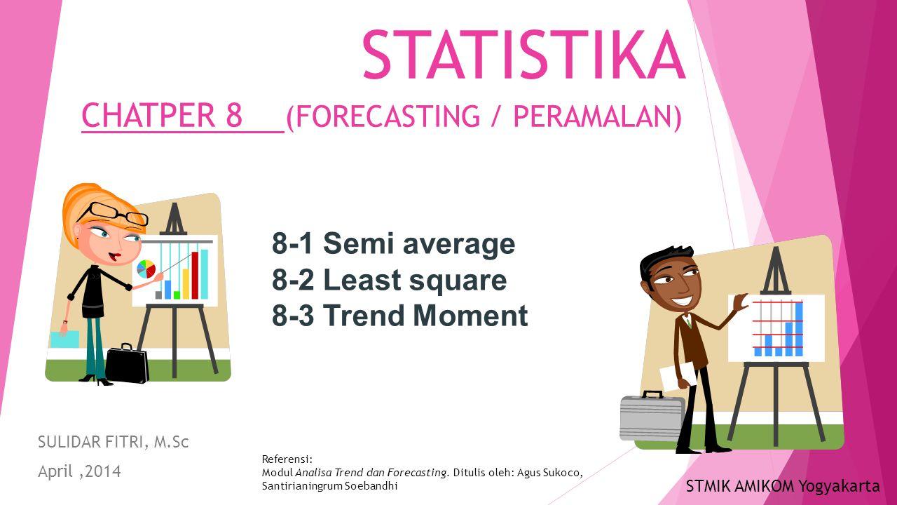 STATISTIKA CHATPER 8 (FORECASTING / PERAMALAN) SULIDAR FITRI, M.Sc April,2014 8-1 Semi average 8-2 Least square 8-3 Trend Moment STMIK AMIKOM Yogyakar