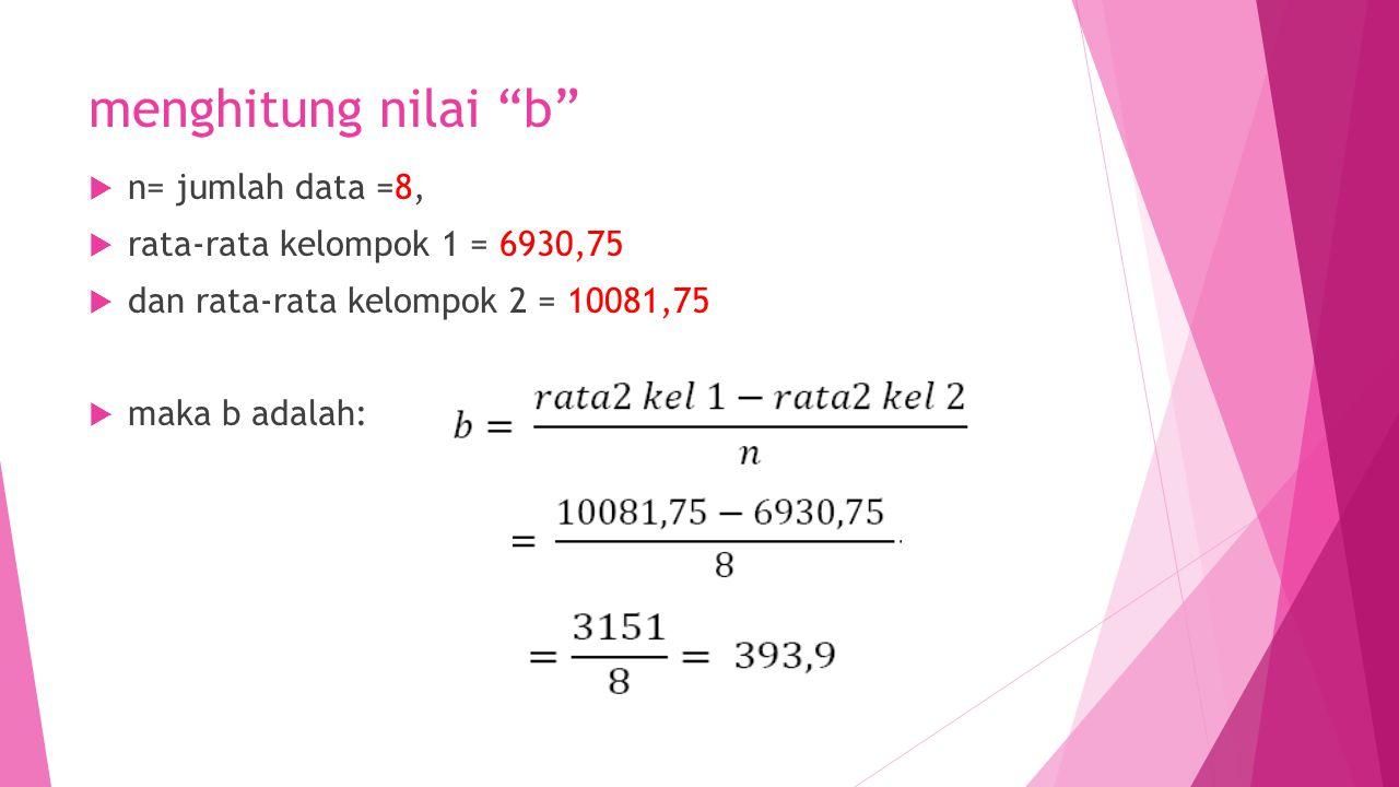 """menghitung nilai """"b""""  n= jumlah data =8,  rata-rata kelompok 1 = 6930,75  dan rata-rata kelompok 2 = 10081,75  maka b adalah:"""