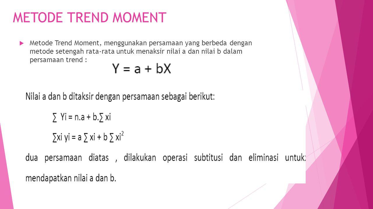 METODE TREND MOMENT  Metode Trend Moment, menggunakan persamaan yang berbeda dengan metode setengah rata-rata untuk menaksir nilai a dan nilai b dala