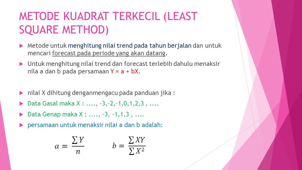 METODE KUADRAT TERKECIL (LEAST SQUARE METHOD)  Metode untuk menghitung nilai trend pada tahun berjalan dan untuk mencari forecast pada periode yang a