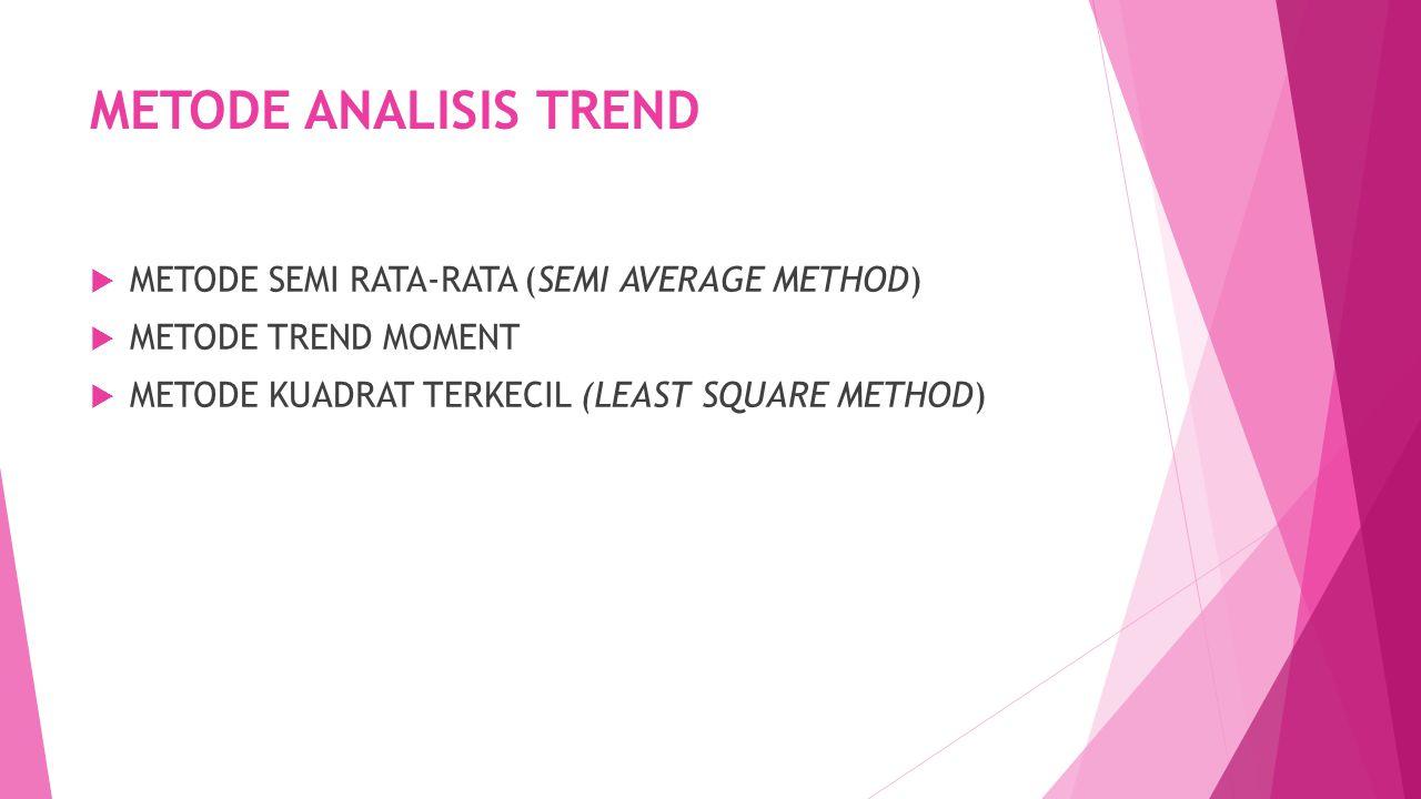 Dengan menggunakan persamaan di atas maka nilai Trend untuk data tersebut adalah :