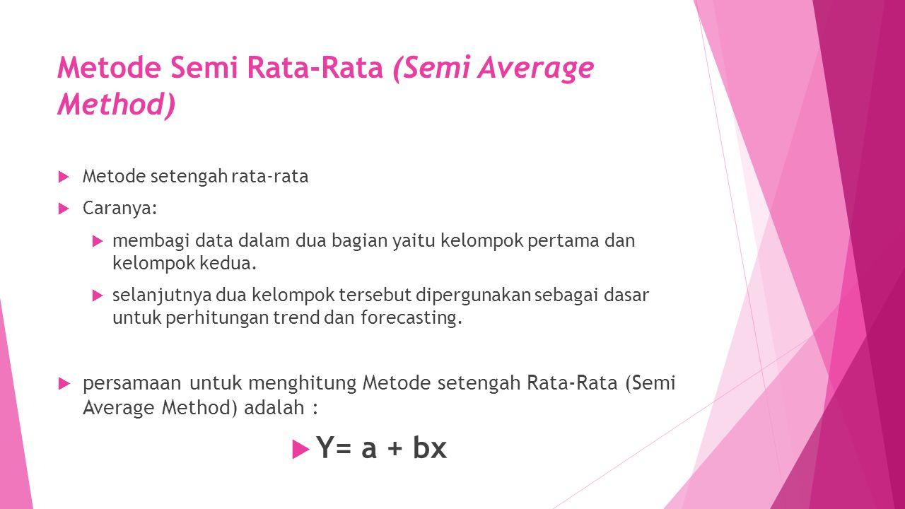 Metode Semi Rata-Rata (Semi Average Method)  Metode setengah rata-rata  Caranya:  membagi data dalam dua bagian yaitu kelompok pertama dan kelompok