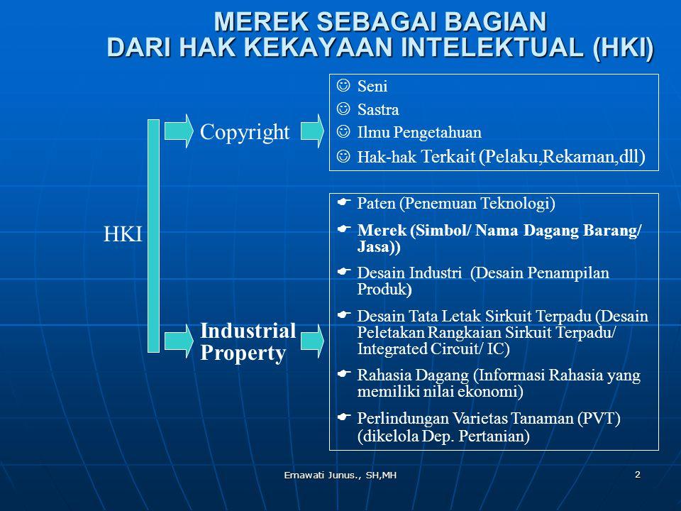 Emawati Junus., SH,MH 2 MEREK SEBAGAI BAGIAN DARI HAK KEKAYAAN INTELEKTUAL (HKI) HKI Copyright Industrial Property Seni Sastra Ilmu Pengetahuan Hak-ha