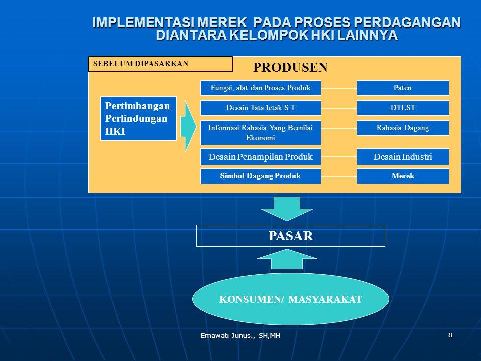 Emawati Junus., SH,MH 9 BAGAIMANA MASYARAKAT MEMPEROLEH PERLINDUNGAN MEREK MELAKUKAN PENDAFTARAN HKI/MEREK DALAM LINGKUP NASIONAL DAN INTERNASIONAL MELAKUKAN PENDAFTARAN HKI/MEREK DALAM LINGKUP NASIONAL DAN INTERNASIONAL MEMPELAJARI SISTIM HUKUM YG MENGATUR ASSET HKI MEMPELAJARI SISTIM HUKUM YG MENGATUR ASSET HKI MELAKUKAN KONSULTASI DENGAN KONSULTAN HKI MELAKUKAN KONSULTASI DENGAN KONSULTAN HKI