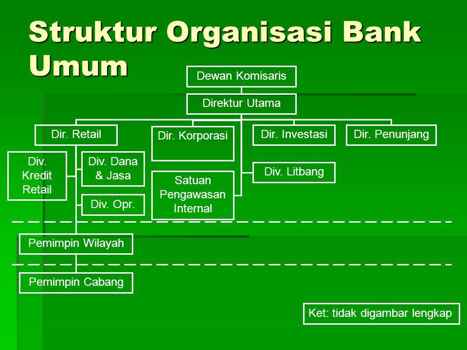 Struktur Organisasi Bank Umum Dewan Komisaris Direktur Utama Dir. Retail Dir. Korporasi Dir. InvestasiDir. Penunjang Pemimpin Wilayah Pemimpin Cabang