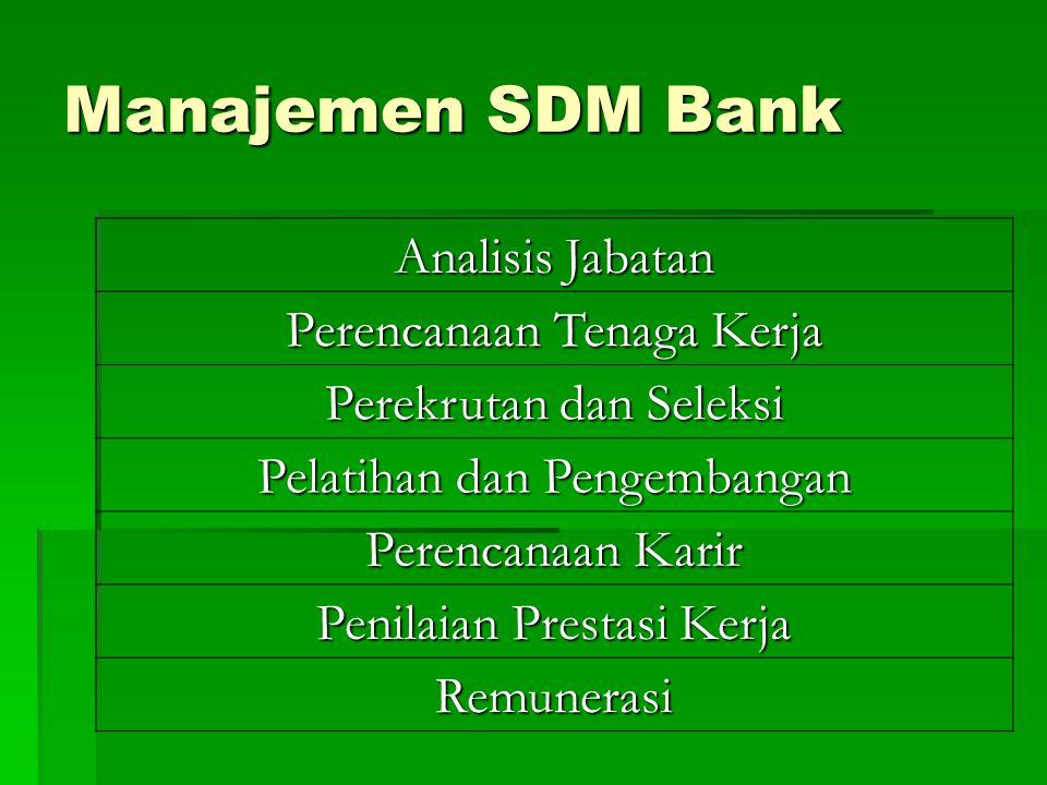 Manajemen SDM Bank Analisis Jabatan Perencanaan Tenaga Kerja Perekrutan dan Seleksi Pelatihan dan Pengembangan Perencanaan Karir Penilaian Prestasi Ke