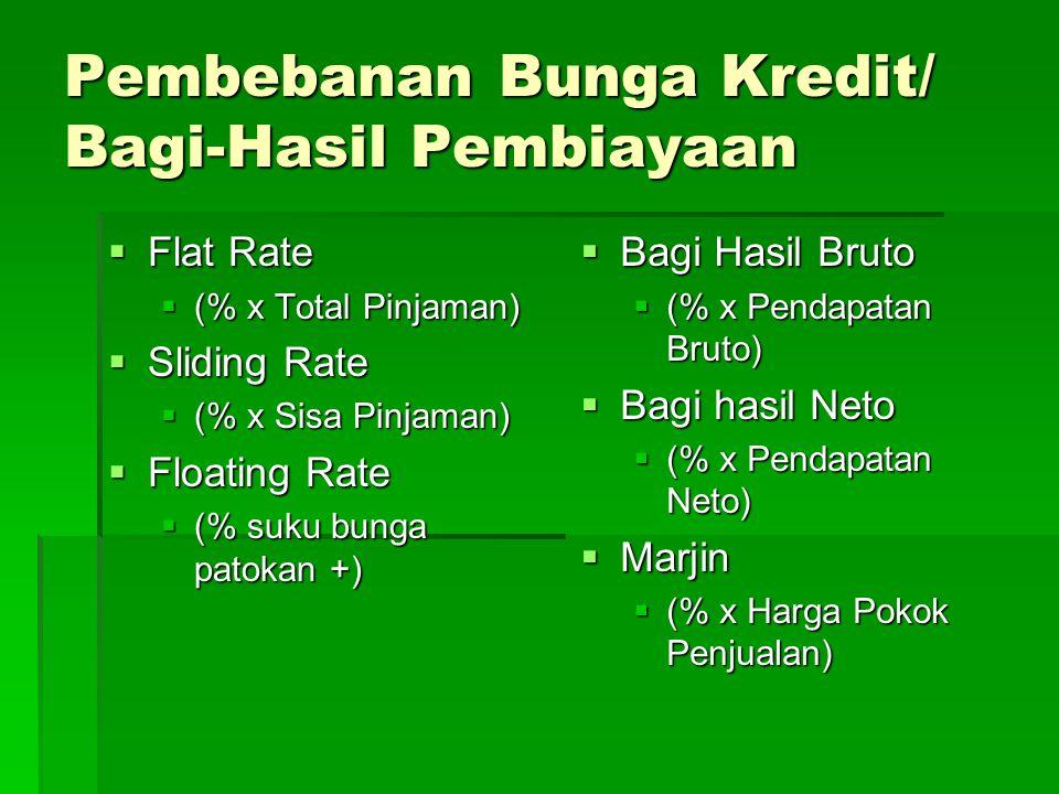 Pembebanan Bunga Kredit/ Bagi-Hasil Pembiayaan  Flat Rate  (% x Total Pinjaman)  Sliding Rate  (% x Sisa Pinjaman)  Floating Rate  (% suku bunga