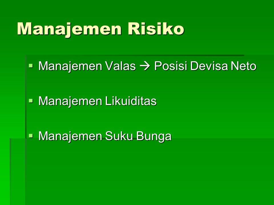 Manajemen Risiko  Manajemen Valas  Posisi Devisa Neto  Manajemen Likuiditas  Manajemen Suku Bunga