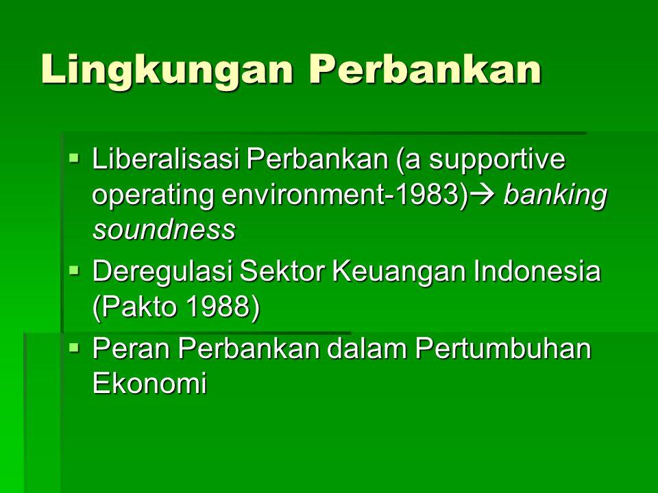 Lingkungan Perbankan  Liberalisasi Perbankan (a supportive operating environment-1983)  banking soundness  Deregulasi Sektor Keuangan Indonesia (Pa