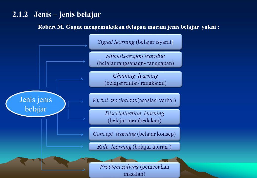 2.1.2 Jenis – jenis belajar Robert M. Gagne mengemukakan delapan macam jenis belajar yakni : Jenis jenis belajar Jenis jenis belajar Signal learning (