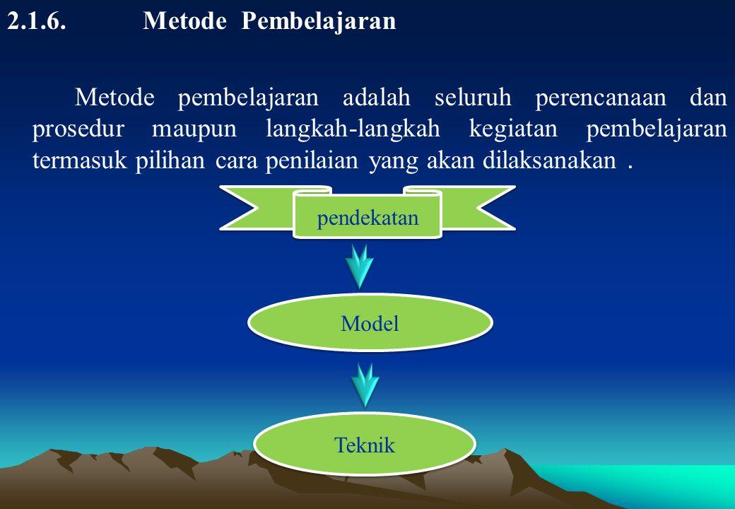 2.1.6.Metode Pembelajaran Metode pembelajaran adalah seluruh perencanaan dan prosedur maupun langkah-langkah kegiatan pembelajaran termasuk pilihan cara penilaian yang akan dilaksanakan.