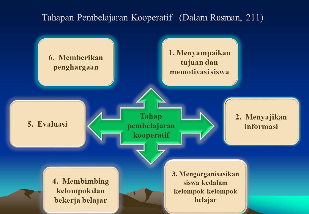 Tahapan Pembelajaran Kooperatif (Dalam Rusman, 211) 6. Memberikan penghargaan 1. Menyampaikan tujuan dan memotivasi siswa 5. Evaluasi 2. Menyajikan in