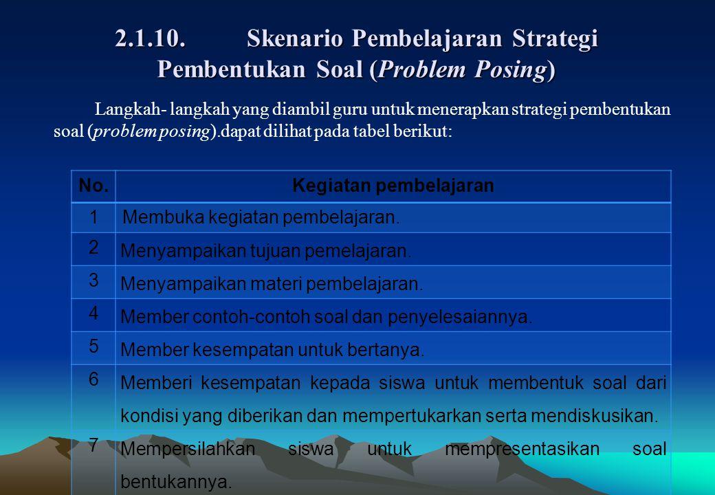 2.1.10.Skenario Pembelajaran Strategi Pembentukan Soal (Problem Posing) Langkah- langkah yang diambil guru untuk menerapkan strategi pembentukan soal (problem posing).dapat dilihat pada tabel berikut: No.Kegiatan pembelajaran 1Membuka kegiatan pembelajaran.