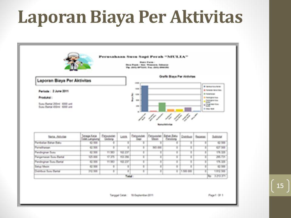 Laporan Biaya Per Aktivitas 15