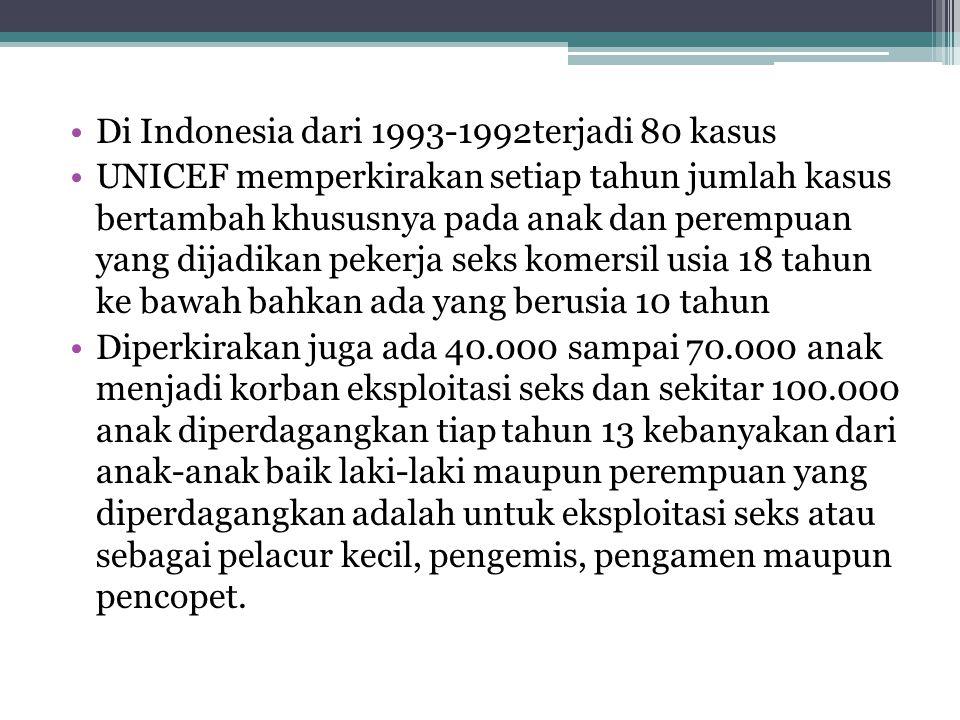 Di Indonesia dari 1993-1992terjadi 80 kasus UNICEF memperkirakan setiap tahun jumlah kasus bertambah khususnya pada anak dan perempuan yang dijadikan