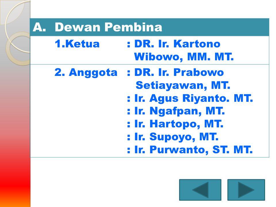 A.Dewan Pembina 1.Ketua: DR. Ir. Kartono Wibowo, MM. MT. 2. Anggota: DR. Ir. Prabowo Setiayawan, MT. : Ir. Agus Riyanto. MT. : Ir. Ngafpan, MT. : Ir.