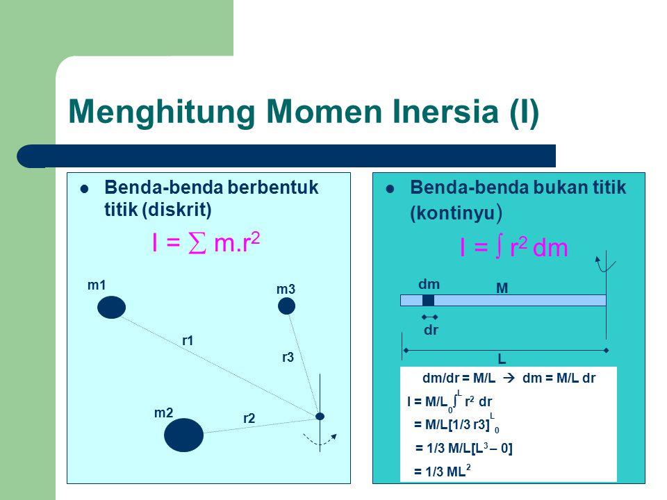 Menghitung Momen Inersia (I) Benda-benda berbentuk titik (diskrit) I =  m.r 2 Benda-benda bukan titik (kontinyu ) I =  r 2 dm m1 m2 m3 r1 r2 r3 dm M