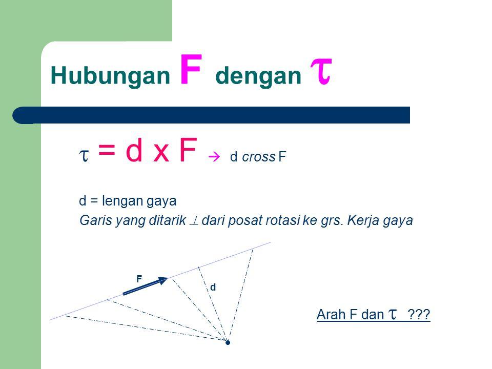 Hubungan F dengan   = d x F  d cross F d = lengan gaya Garis yang ditarik  dari posat rotasi ke grs. Kerja gaya F d Arah F dan  ???