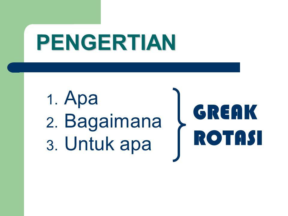 PENGERTIAN 1. Apa 2. Bagaimana 3. Untuk apa GREAK ROTASI