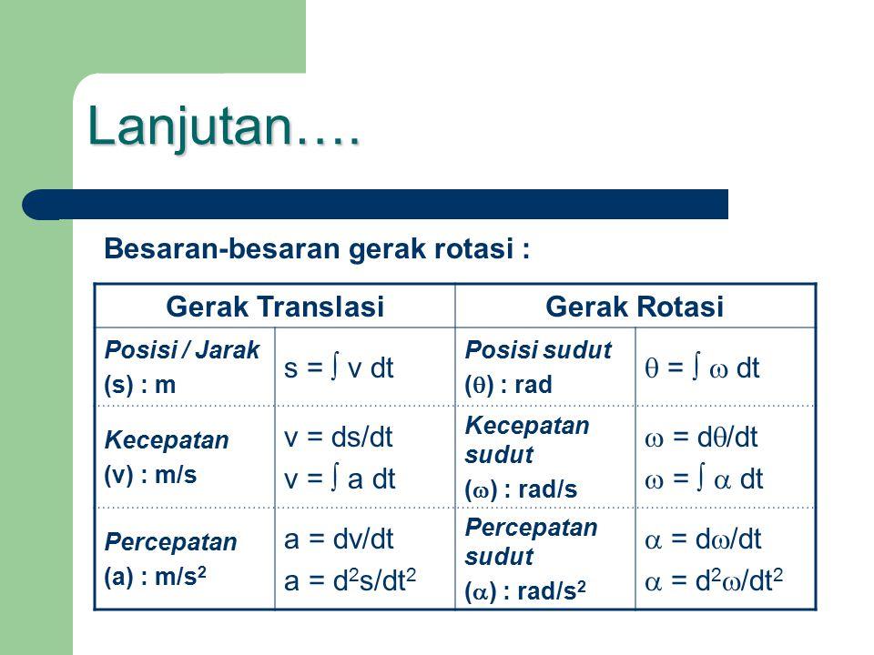 Besaran-besaran gerak rotasi : Lanjutan…. Gerak TranslasiGerak Rotasi Posisi / Jarak (s) : m s =  v dt Posisi sudut (  ) : rad  =   dt Kecepatan