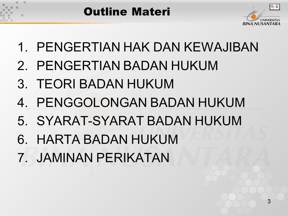 3 Outline Materi 1.PENGERTIAN HAK DAN KEWAJIBAN 2.PENGERTIAN BADAN HUKUM 3.TEORI BADAN HUKUM 4.PENGGOLONGAN BADAN HUKUM 5.SYARAT-SYARAT BADAN HUKUM 6.