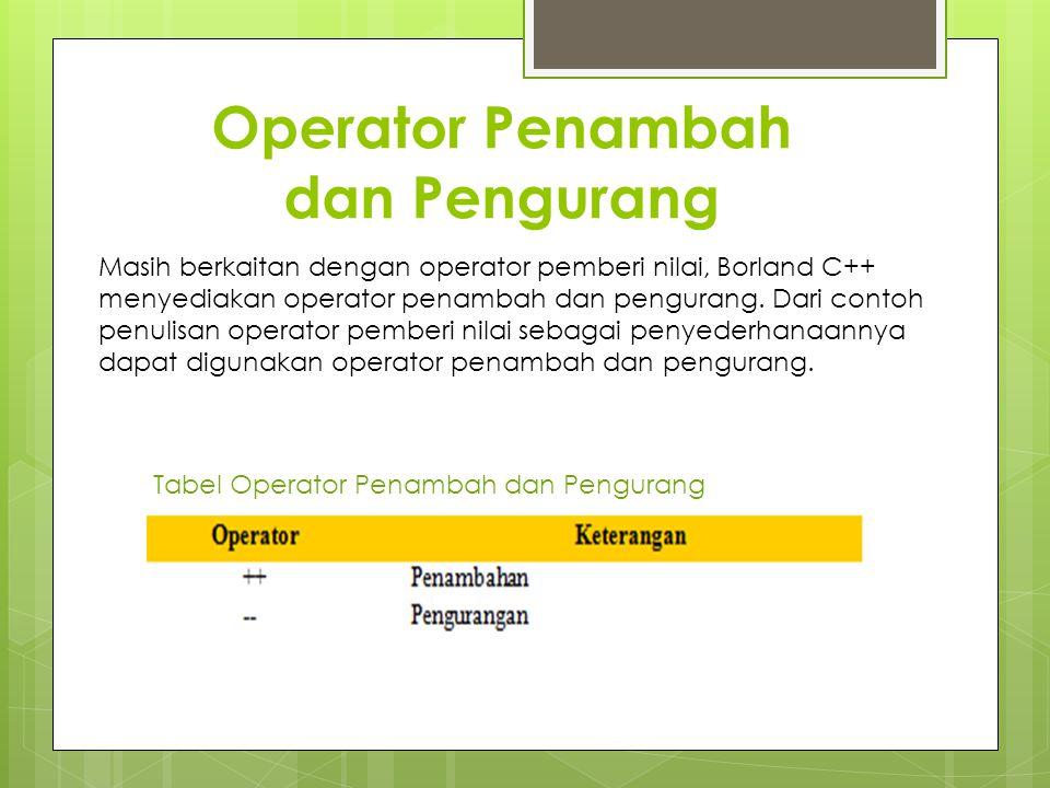 Operator Penambah dan Pengurang Masih berkaitan dengan operator pemberi nilai, Borland C++ menyediakan operator penambah dan pengurang. Dari contoh pe