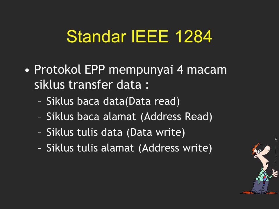 Standar IEEE 1284 Protokol EPP mempunyai 4 macam siklus transfer data : –Siklus baca data(Data read) –Siklus baca alamat (Address Read) –Siklus tulis