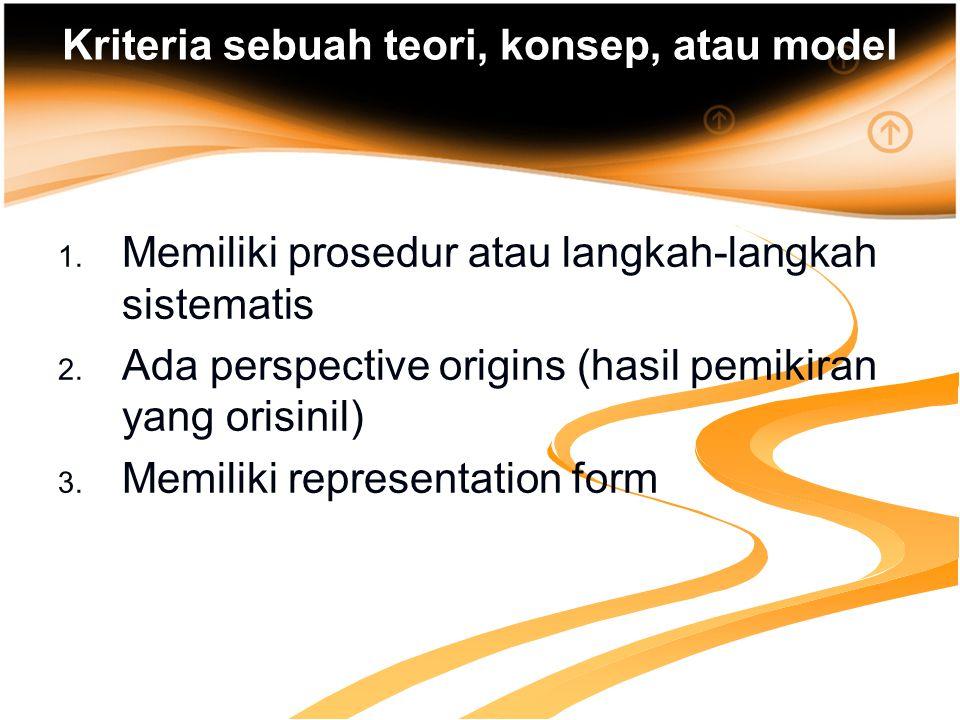Kriteria sebuah teori, konsep, atau model 1.Memiliki prosedur atau langkah-langkah sistematis 2.