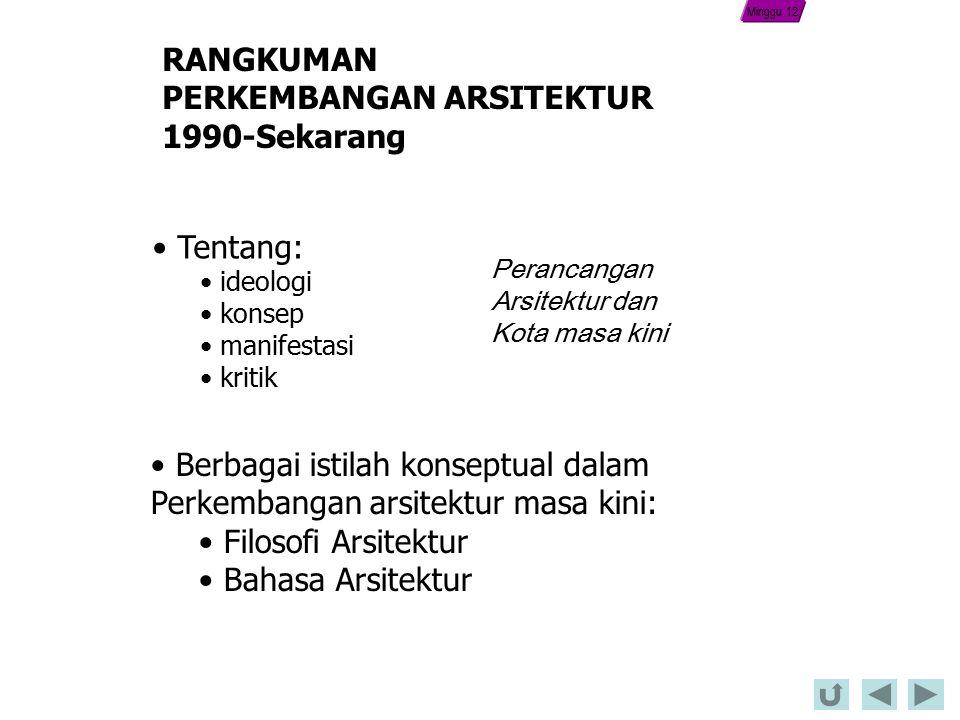 RANGKUMAN PERKEMBANGAN ARSITEKTUR 1990-Sekarang Tentang: ideologi konsep manifestasi kritik Perancangan Arsitektur dan Kota masa kini Berbagai istilah konseptual dalam Perkembangan arsitektur masa kini: Filosofi Arsitektur Bahasa Arsitektur Minggu 12