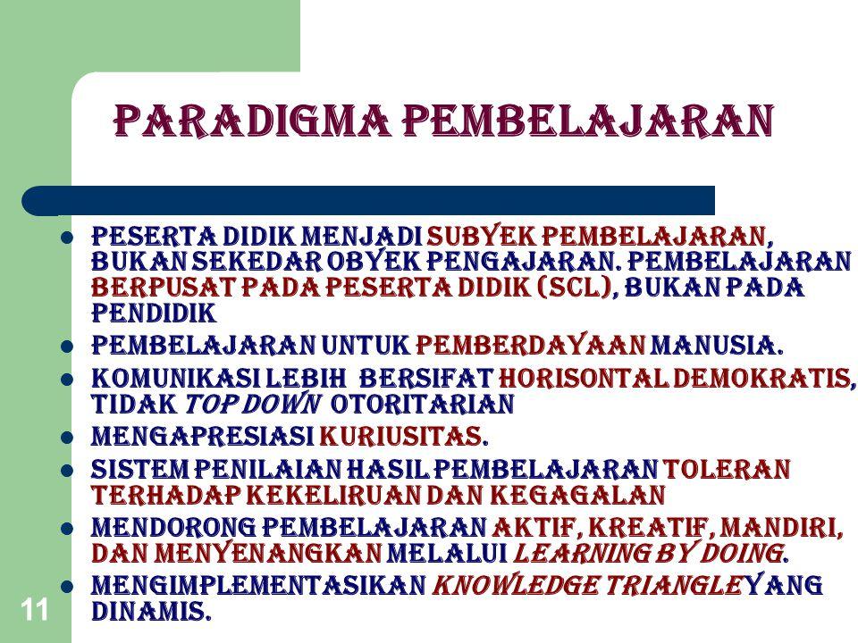 11 PARADIGMA PEMBELAJARAN PESERTA DIDIK MENJADI SUBYEK PEMBELAJARAN, BUKAN sekedar OBYEK PENGAJARAN.