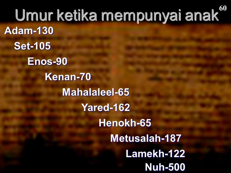 60 Umur ketika mempunyai anak Adam-130 Set-105 Enos-90 Kenan-70 Mahalaleel-65 Yared-162 Henokh-65 Metusalah-187 Lamekh-122 Nuh-500